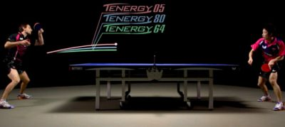 All about tenergy